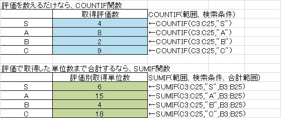 Sumif2