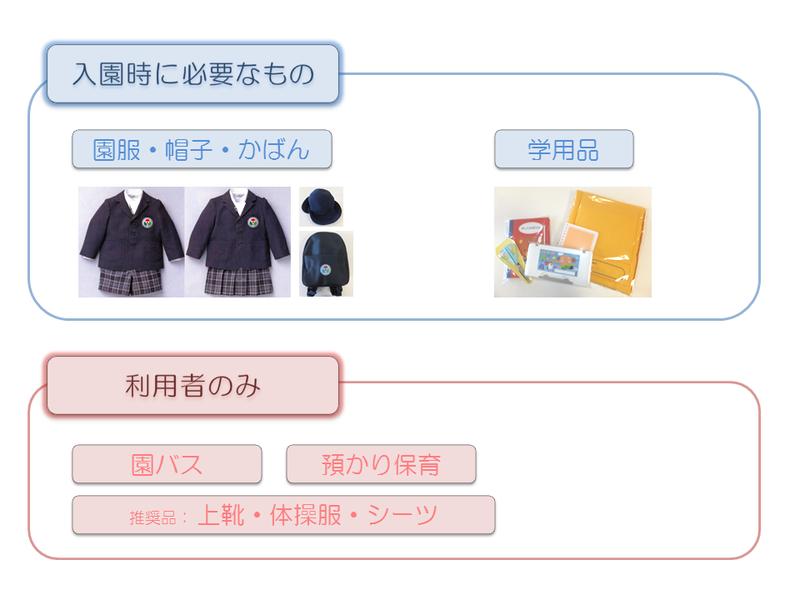 Gakuyouhin20150331