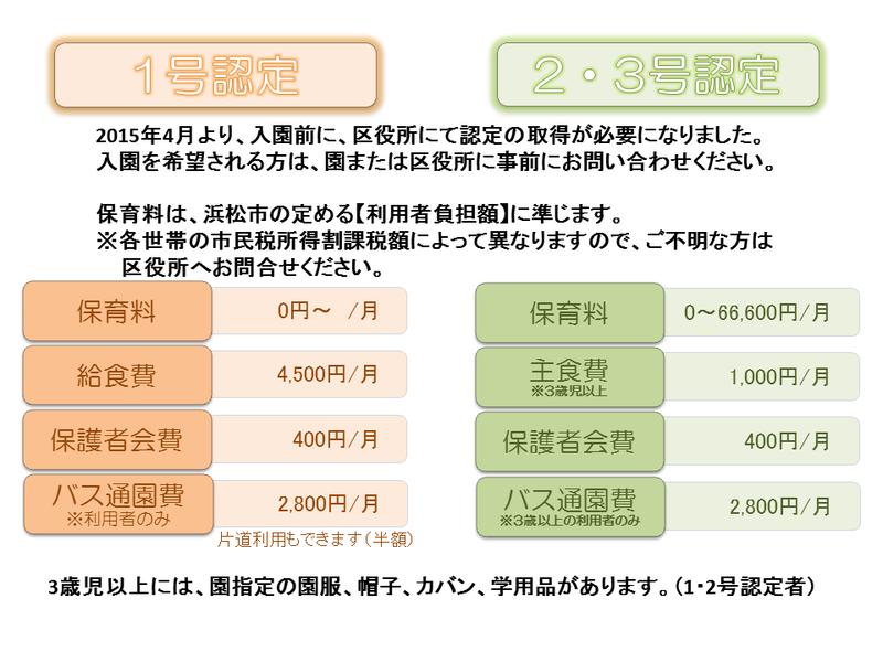 Hoikuryo20150401_3