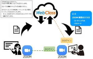 Webclasszoom